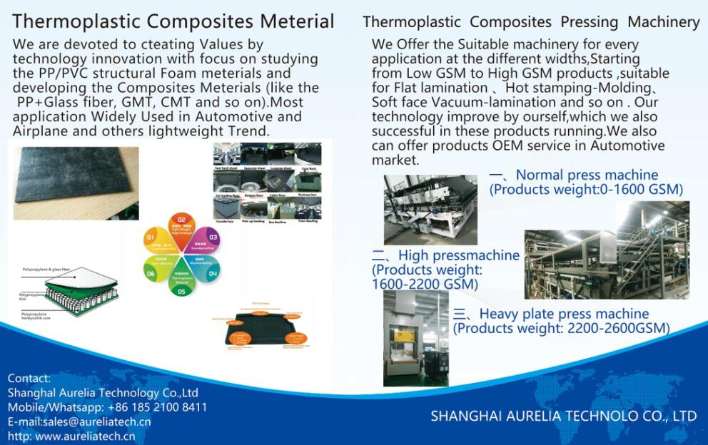 Thermoplastic Composites Meterial and Machinery